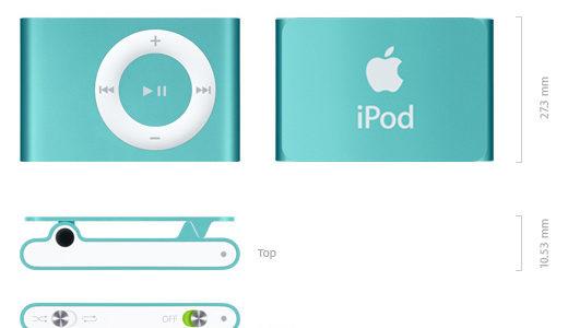Amerikansk iPod gör öronen och plånboken lyckliga