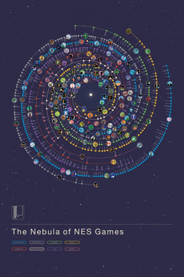 NES Nebula
