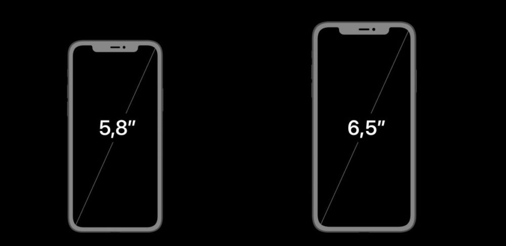 skärmstorlek iphone pro max