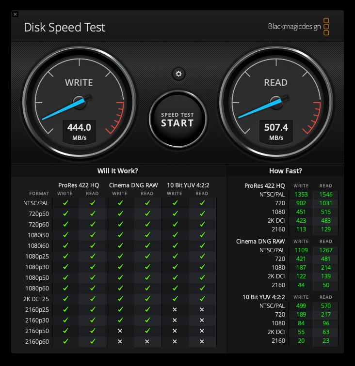 ADATA SC680 hastighet USB-C